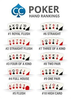 what is the lowest hand that beats a straight in poker?